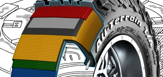 What's Inside a Tire?